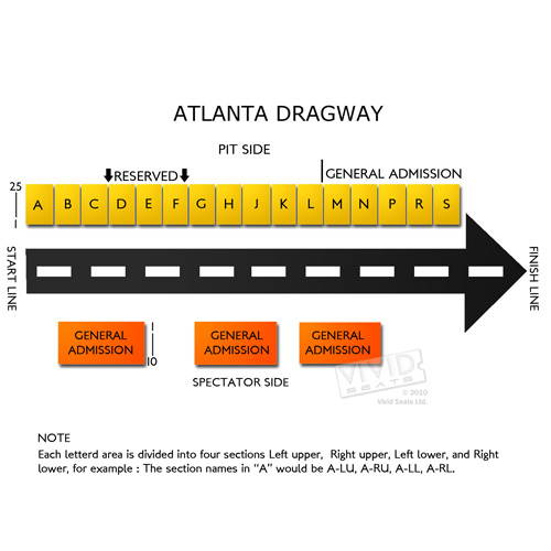 Atlanta Dragway