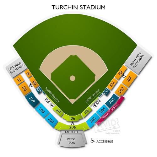 Turchin Stadium