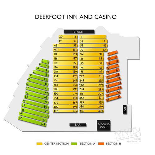Deerfoot Inn and Casino