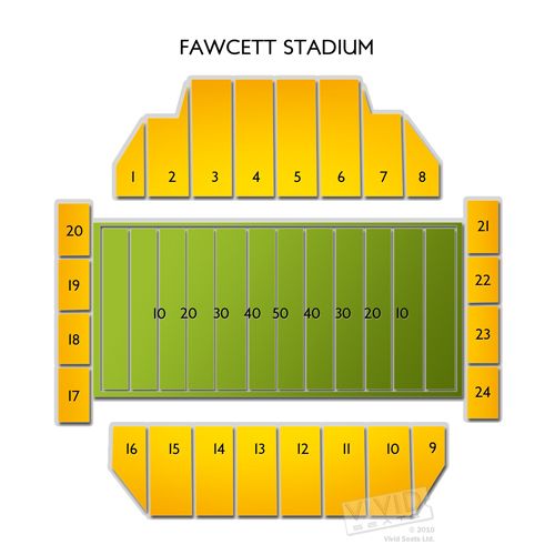 Fawcett Stadium