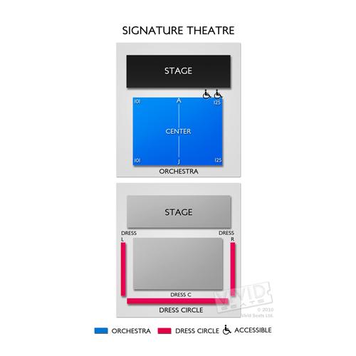 Signature Theatre