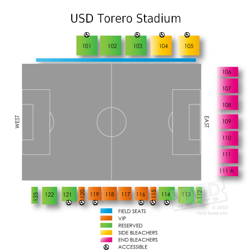 USD Torero Stadium