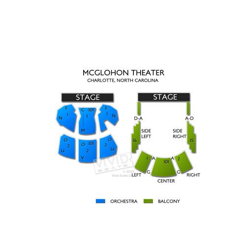 McGlohon Theatre