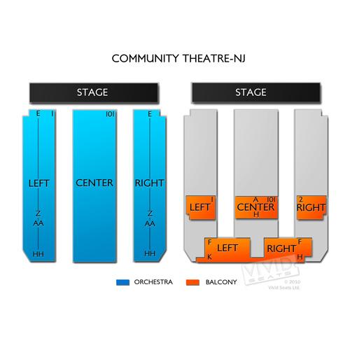 Community Theatre-NJ