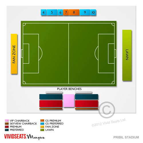 Pribil Stadium