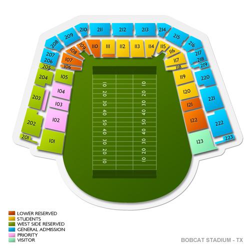 Bobcat Stadium - TX