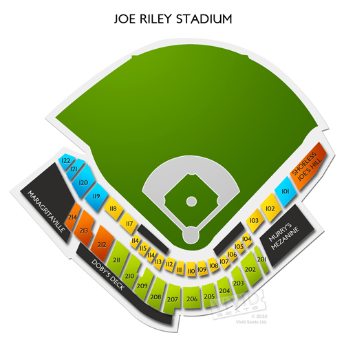 Joe Riley Stadium