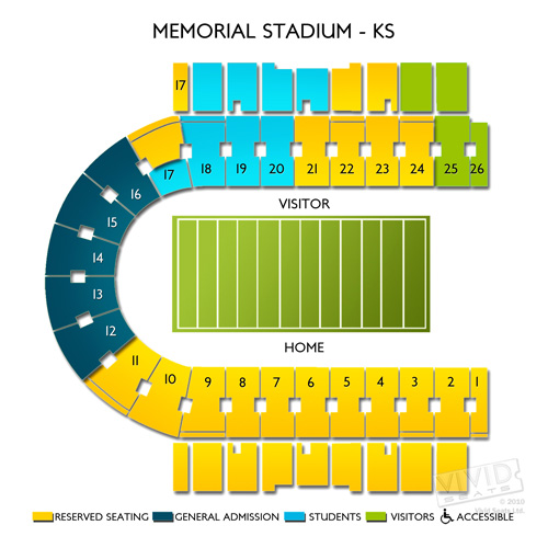 Memorial Stadium-KS