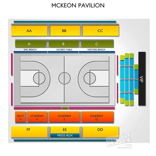 McKeon Pavilion