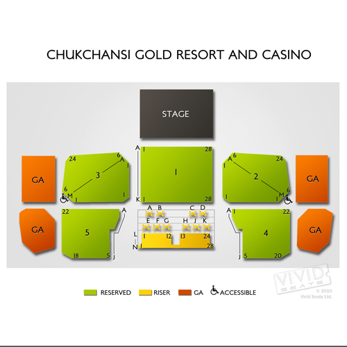 Chukchansi Gold Resort and Casino