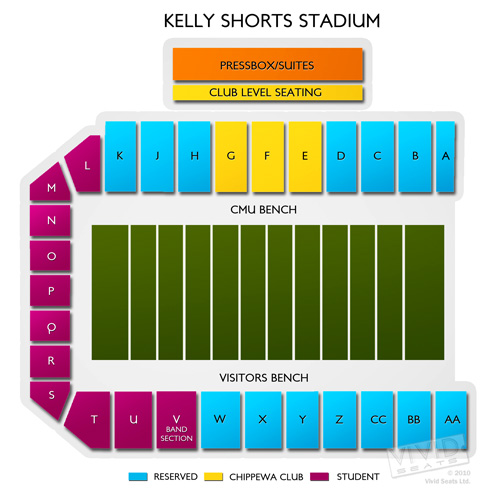 Kelly Shorts Stadium