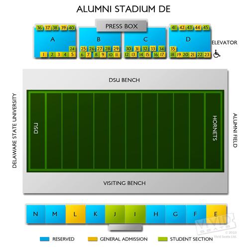 Alumni Stadium - Delaware State
