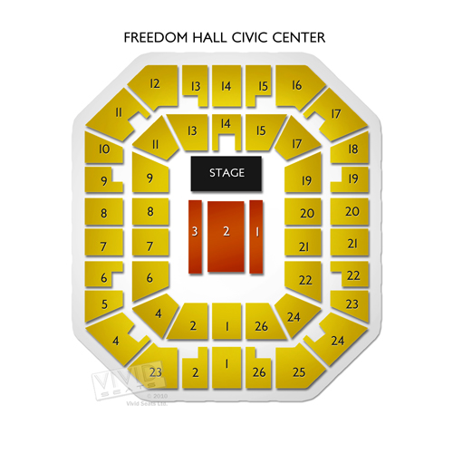 Freedom Hall Civic Center-TN