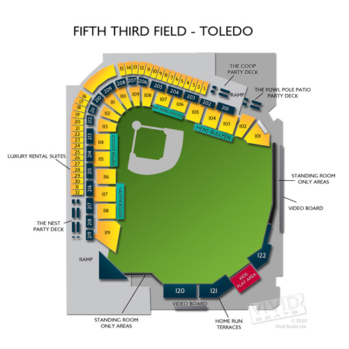 Fifth Third Field - Toledo