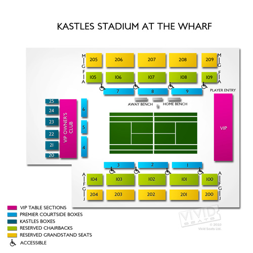 Kastles Stadium at The Wharf