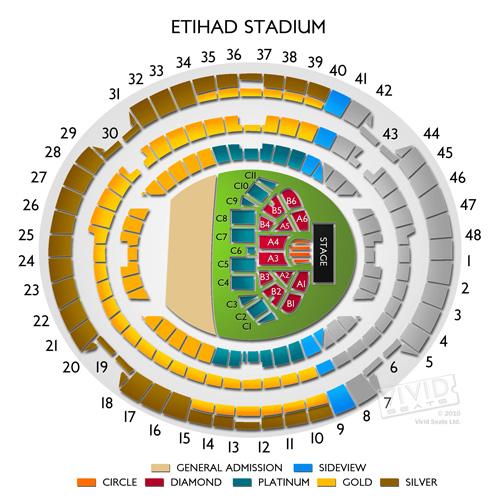 Etihad Stadium - Melbourne