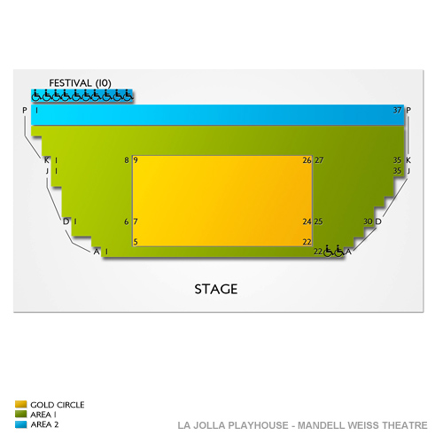 La Jolla Playhouse - Mandell Weiss Theatre