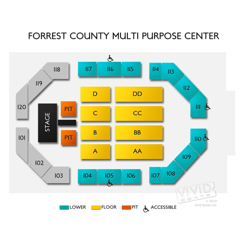 Forrest County Multi Purpose Center