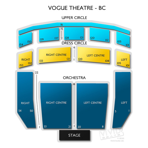 Vogue Theatre - BC