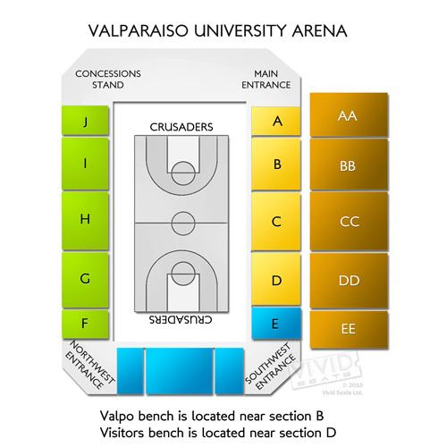 Valparaiso University Arena