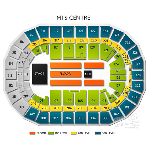MTS Centre (Manitoba)