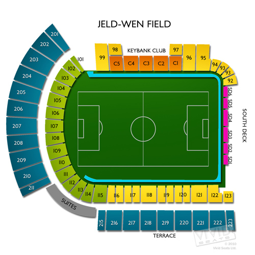 Jeld-Wen Field
