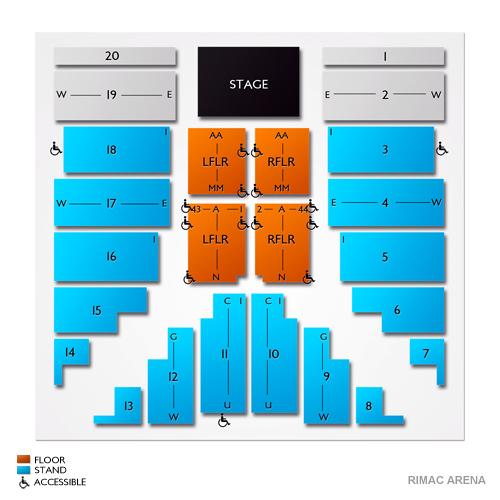 Rimac Arena