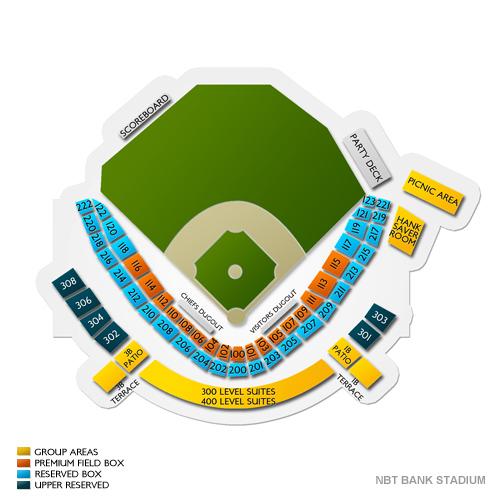 Columbus Clippers At Syracuse Mets Sun Jun 7 2020 Nbt