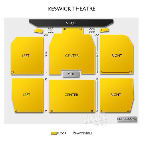 Keswick Theatre Seating Chart Vivid Seats