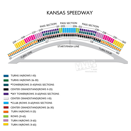 Kansas Speedway Seating Chart Blue Ox Rv Camping Kansas