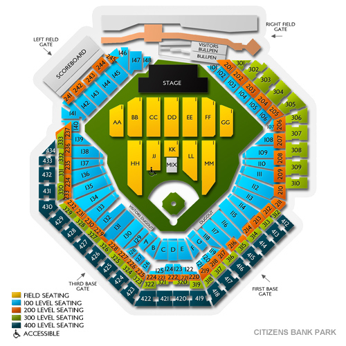 Citizens bank park philadelphia pa seating chart stage