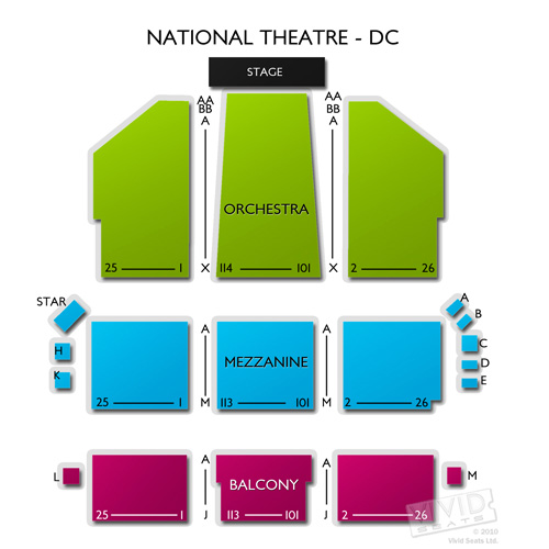 National Theatre Tickets National Theatre Information