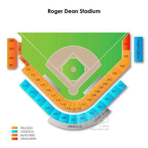 Roger Dean Stadium Tickets Roger Dean Stadium