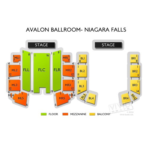 Avalon Ballroom Theatre at Niagara Fallsview Casino Resort